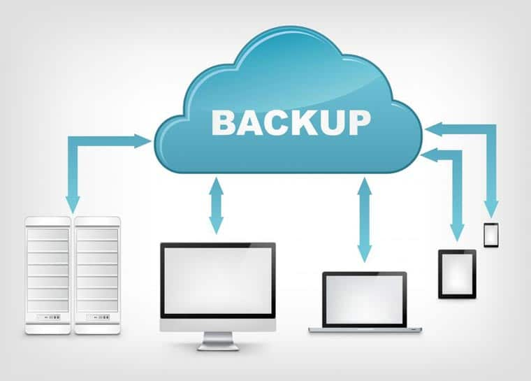 Why Businesses Need Cloud Backup Solutions
