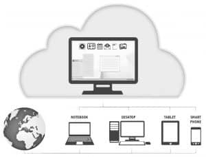 Why it makes sense to use Desktop as a Service in your business, Why it makes sense to use Desktop as a Service in your business
