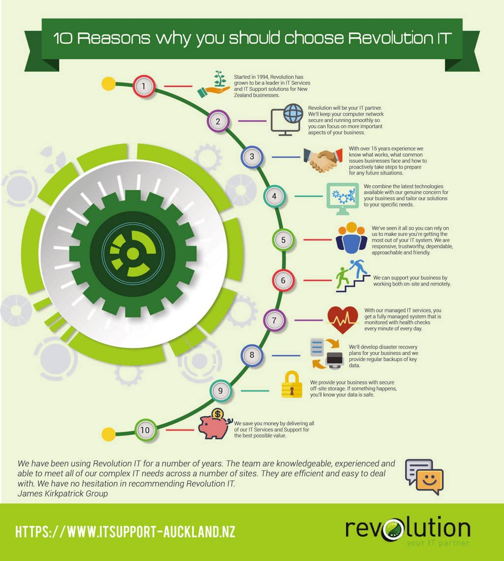 , 10 Reasons why you should choose Revolution IT
