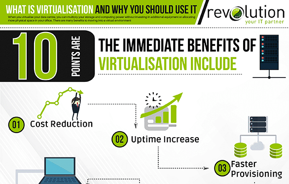 What Is Virtualisation And Why You Should Use It